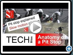 F1: anatomia di un pit stop