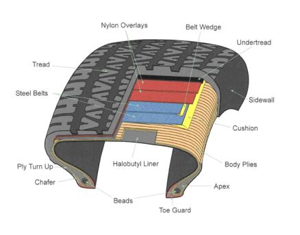 componenti pneumatico